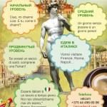 Приглашаем на наши курсы итальянского языка в Минске Il David!