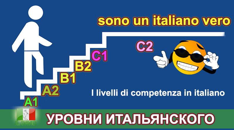 Уровни итальянского языка - Итальянский ОНЛАЙН